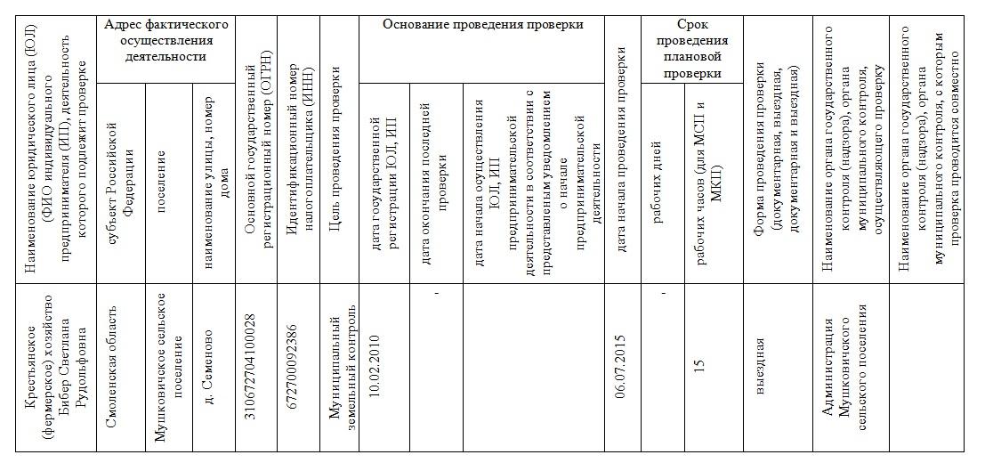 plan-mushkovichi.jpg